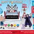 WWE Network By The Numbers