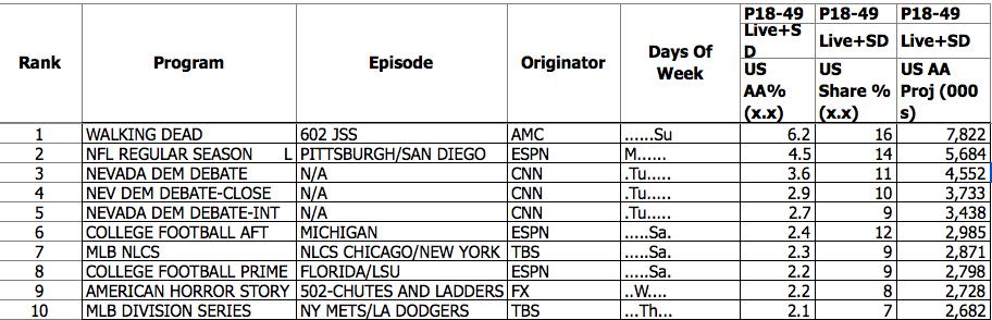 ratings screen shot