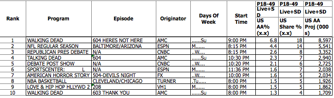 cable ratings 10.26
