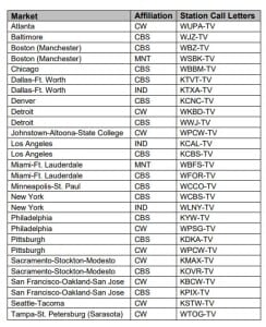 CBS Broadcast Nets