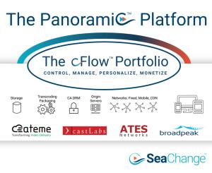 The PanoramiC Platform